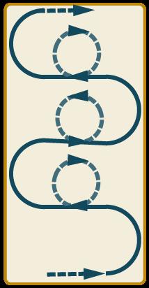 bahnfiguren_schlangenlinien